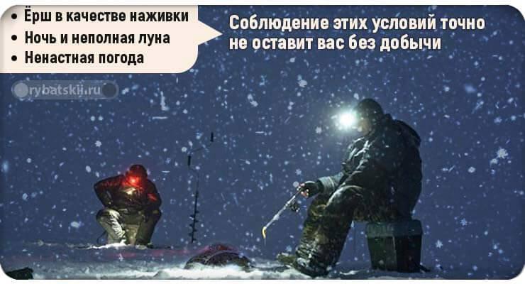Рыбак на ночной зимней рыбалке