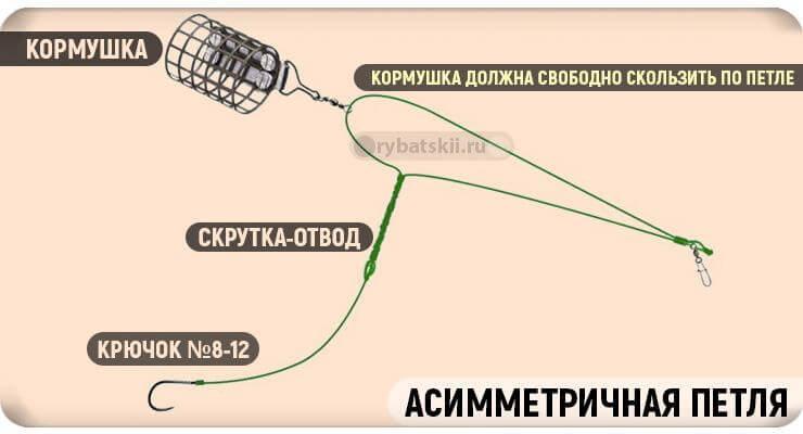 Асимметричная петля схема