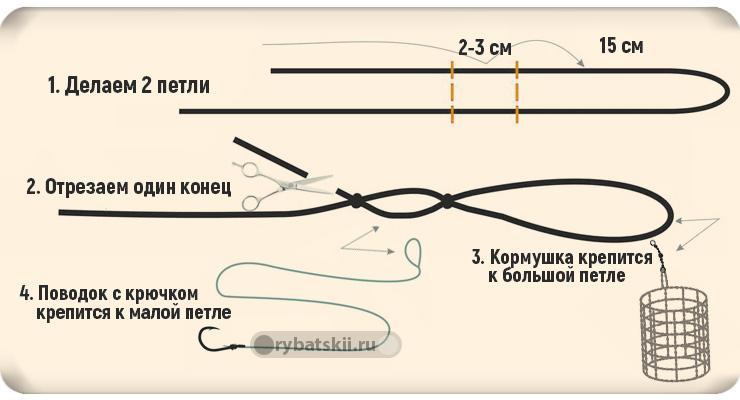 Вертолет и два узла схема