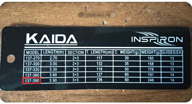 Обзор фидерного удилища Kaida Inspiron (Инспирон)