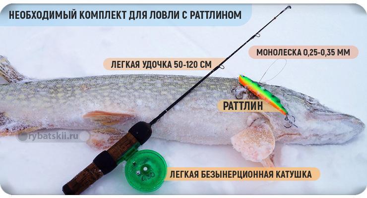 Тактика ловли щуки по первому льду и выбор снасти