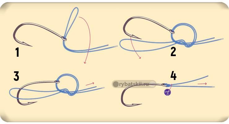 Схема вязания клинча кровавого узла
