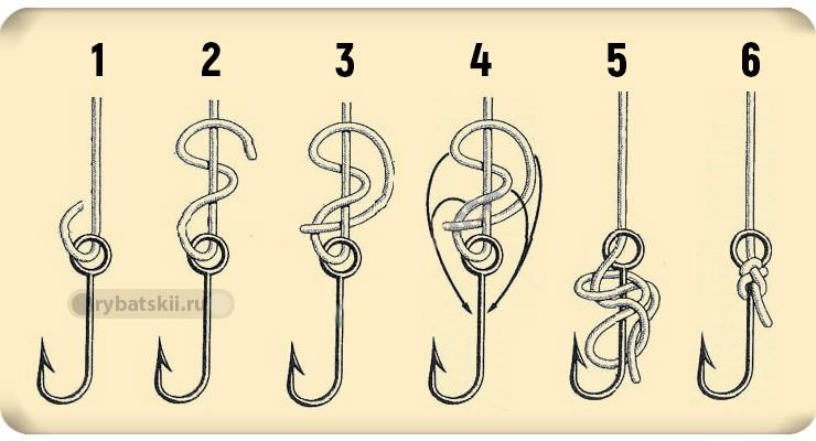 Схема вязания лососёвого узла
