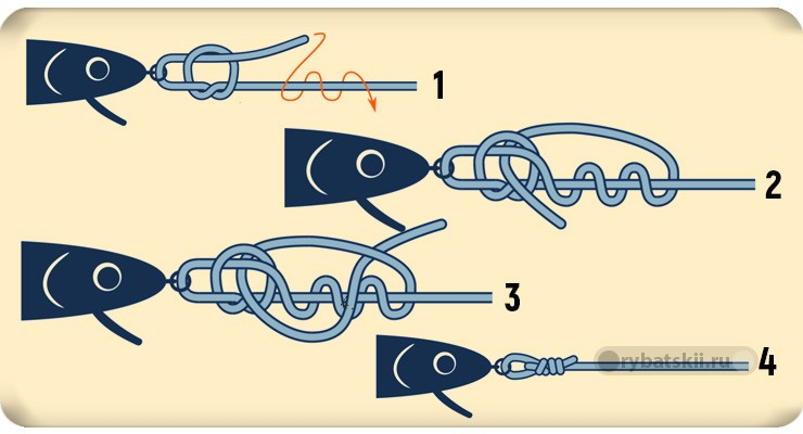 Схема вязания rapala knot