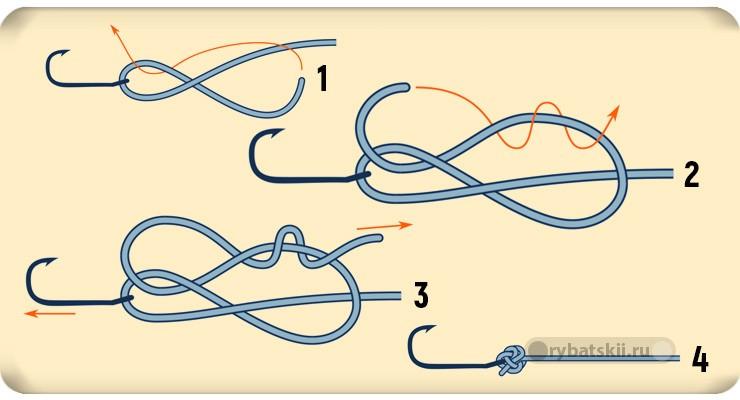 Схема вязания orvis knot
