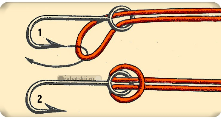 Схема вязания глухого узла