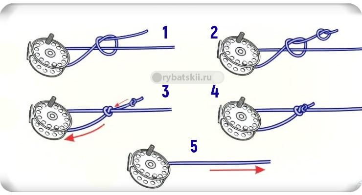 Привязка лески к катушке