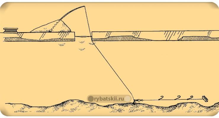 Схема оснастки вертолет